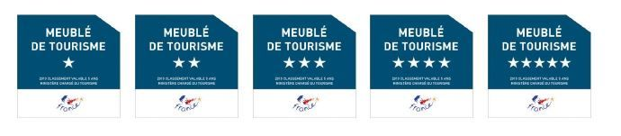 Azur Meublés de Tourisme - Gites de France Alpes Maritimes